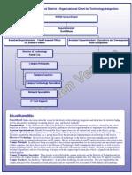 ROISD Tech Organizational Chart