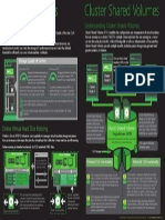 Virtual Hard Disk and Cluster Shared Volumes Mini Poster
