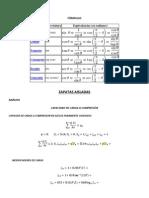 Fórmulas Zapatas
