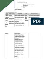 Plan Empren.ii(3º) Costa 2014-2015