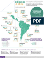 Pueblos Indígenas en América Latina - CEPAL-Infografía