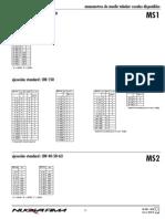 20130416195557-01-escalas-disponibles