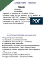 Cap5a_ Electromagnetismo.dominio de Frecuencias