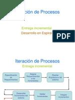 Iteraciones de Apoyo Para El Proceso Del Desarrollo de SW-1