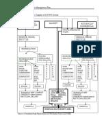 Schematic Diagram Icswm System