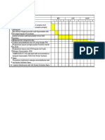 Contoh Carta Ghantt - Takwim Audit Nursing