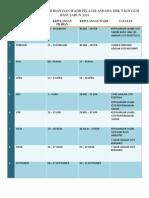 Jadual Kepulangan Pilihan Dan Wajib Pelajar Asrama Smk Taun Gusi Bagi Tahun 2014
