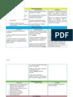 Departamentalización y Ejemplos