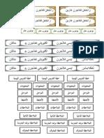 Template Rph Pai Dan Arab