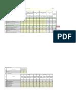 Model Macheta Indicatori 2013 Pentru Unitati (3)