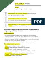 esquema-de-largumentacic3b3-i-de-la-carta-formal.pdf