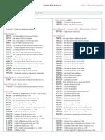 Index du Fana