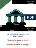 Total quality managemnt - TQM
