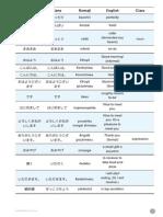 Japanesepod101 Mywordbank 2014-09-15