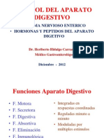 Bio256_Control_Digest..clases.ppt