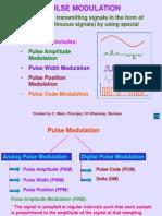 104616 Pulse Modulation(Pcm,Pwm,Communiation)