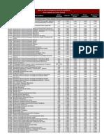 Notes Tall 3a Reassignacio 22-09-14 JUNY 2014