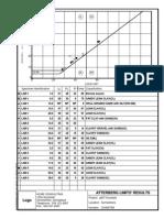 gint-reports-lab-atterberg.pdf