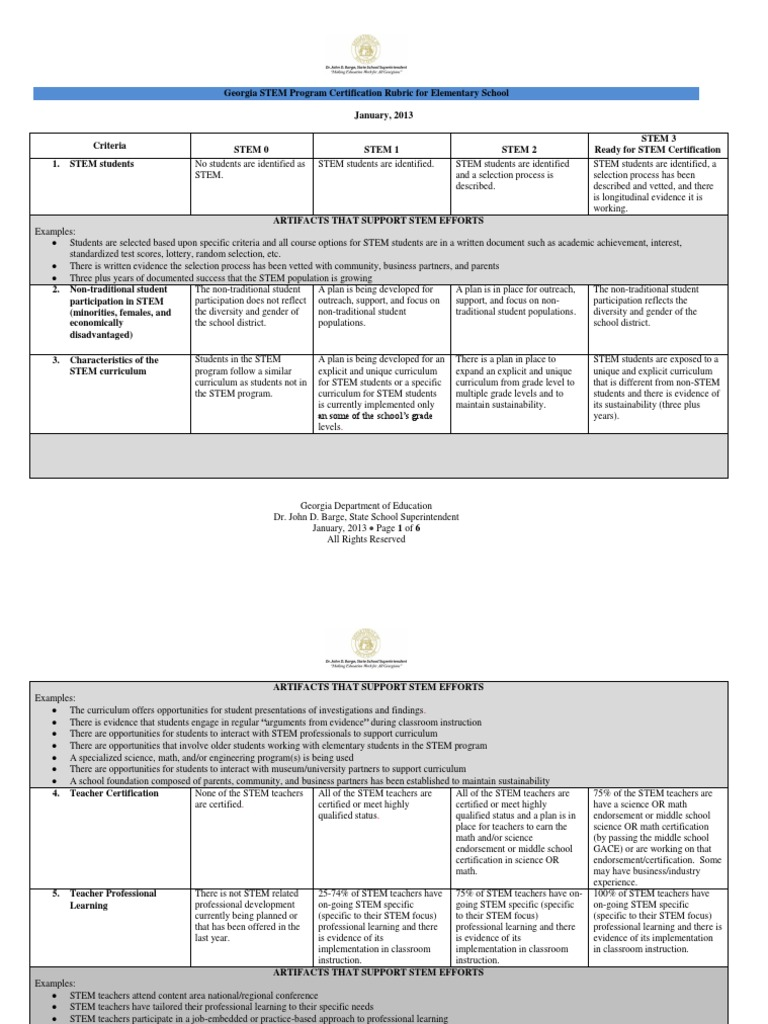 Stem Program Certification Rubric For Elementary School Science