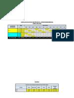 Demanda Pgnde_con Proyecto -San Jose