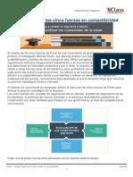 Análisis Porter de Las Cinco Fuerzas en Competitividad