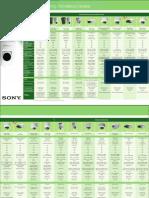 Sony Ip cam