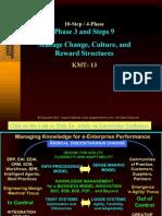 KnowledgeManagementTopics13