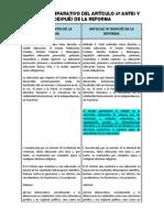 Articulo 3º Antes de La Reforma