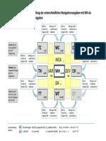PPL-Navigation-Umrechnung.pdf