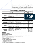 Aprilaire Humidifiers Spec Sheets