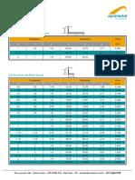 Tabela - Cantoneiras -  Alumínio.pdf