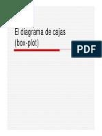 El Diagrama de Cajas