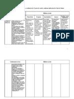 2ª sessão I Parte -Tabela-matriz_-_novo_curso