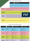 humber online course development - 5 tier model - final version