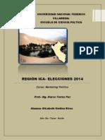 Analisis de las eleciones regionales en ICA