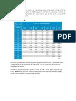 Una forma de calcular el banco de capacitores adecuado para corregir el factor de potencia.docx