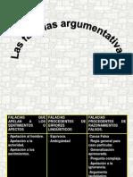 Las Falacias Argumentativas Enviado