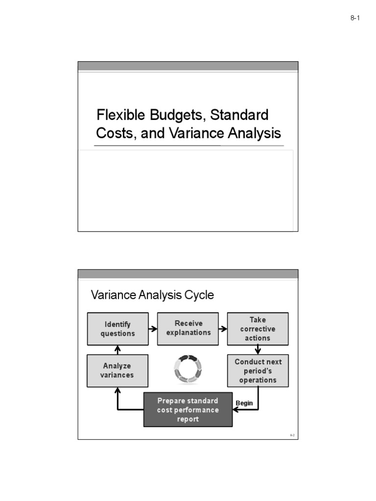 Flexible Budgets, Standard Costs, and Variance Analysis