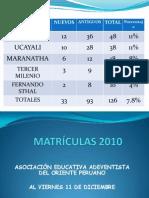 MATRÍCULAS POR COLEGIOS PARA WEB