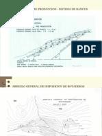 Clase Colegio Ingenieros2004-II