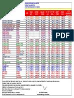 Hpcl Price List 01mar14