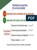 8-Coligativas (Curso 2009) [Modo de Compatibilidad]