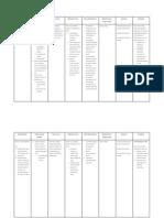 FNCP for Case Presentation COPAR
