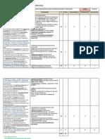 Tabla de Especificaciones Del Modulo