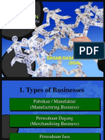 Chapter 2 - Business Organization