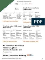 Metric Conversion Table