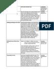 unit overview table
