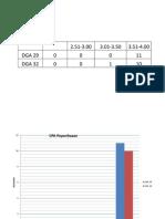 Tugasan Pengurusan Data 2 Cpa