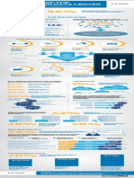Virtualized DC Infographic
