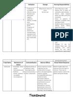 Sepsis Pharmacology